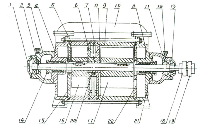 2sk型水环式真空泵生产厂家,价格,结构图