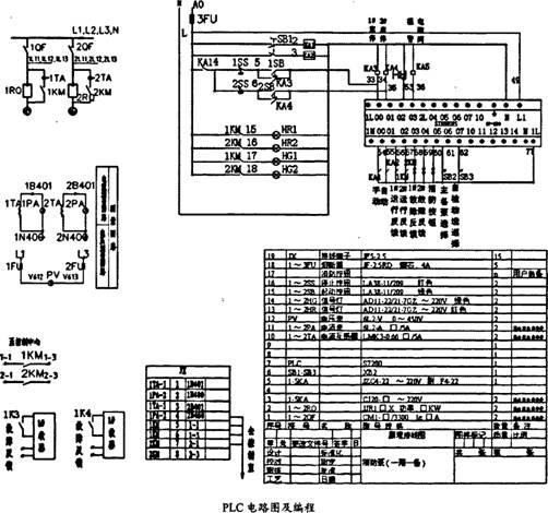 plc可编程序控制器在消防泵中的应用